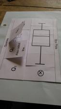 Box plots foldable